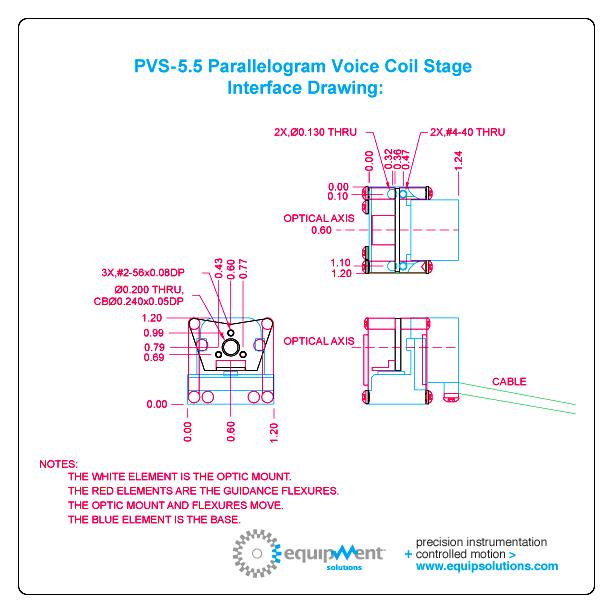motion control - miniature parallelogram drawings